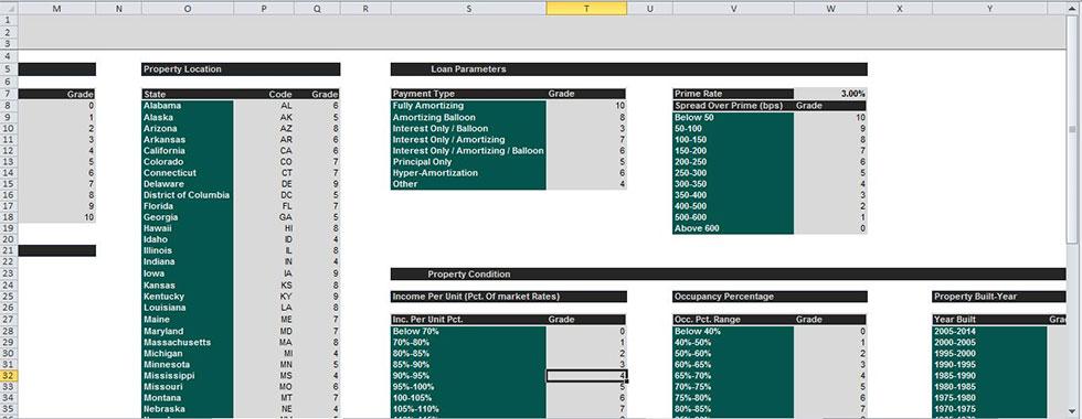 2-Score-Matrices